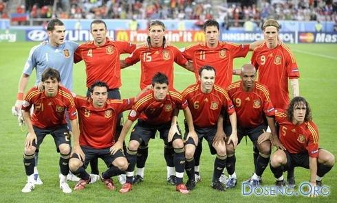 ЧЕ-2008. Россия - 1:4 - Испания