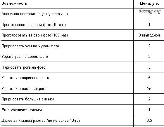 Новые сервисы сайта одноклассники ру