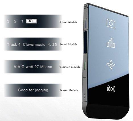 Телефон-концепт Clover