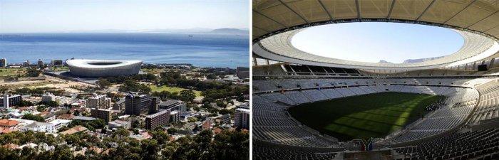 Стадионы которые будут принимать международные команды по футболу 2010