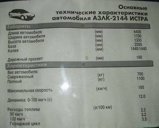 АЗЛК 2144 «Истра»-машина опережавшая своё время