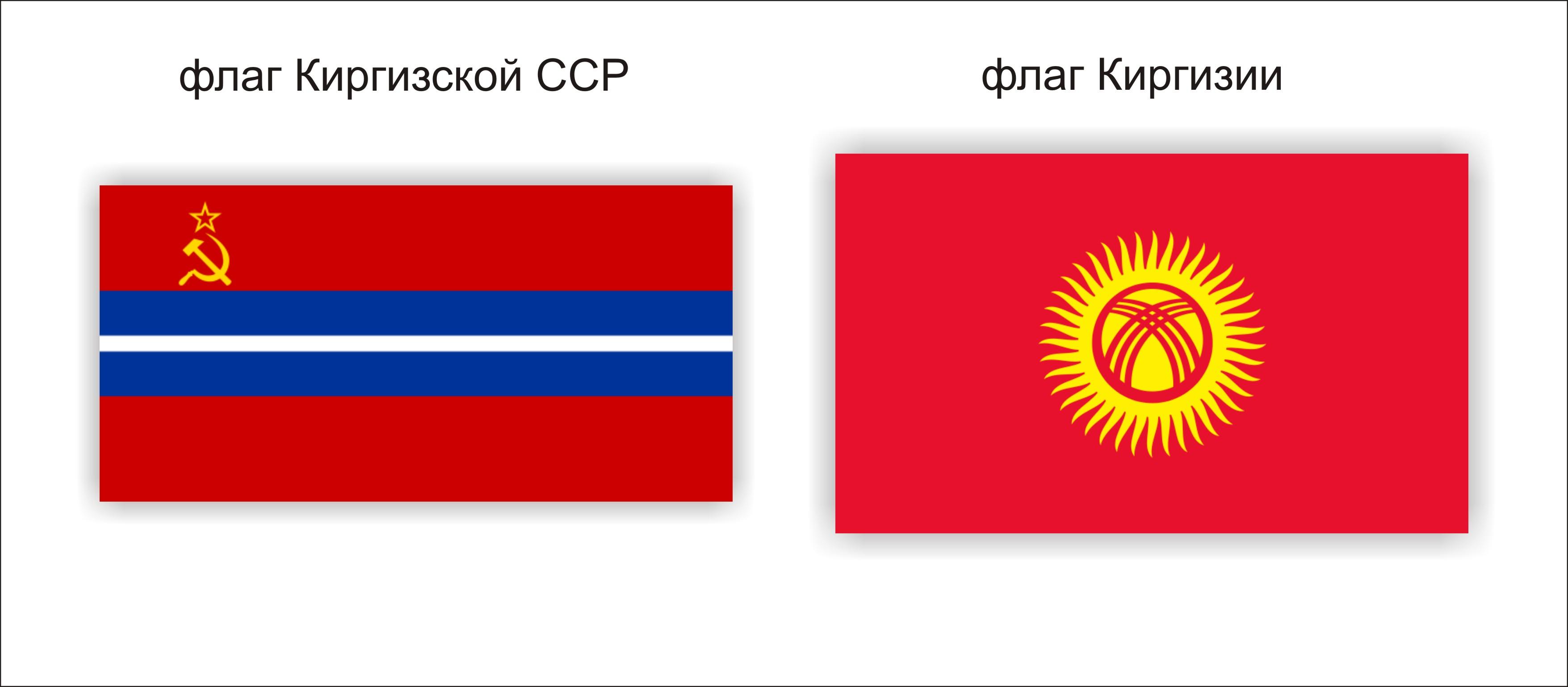 картинки флагов советских республик