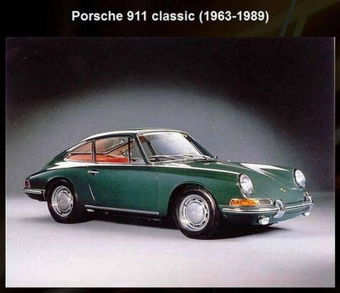 Эволюция Porsche (11 фото)