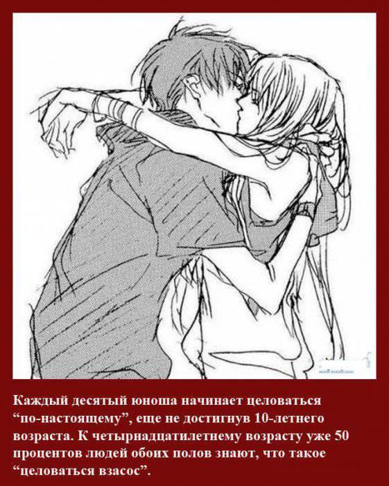Интересное о поцелуях в картинках