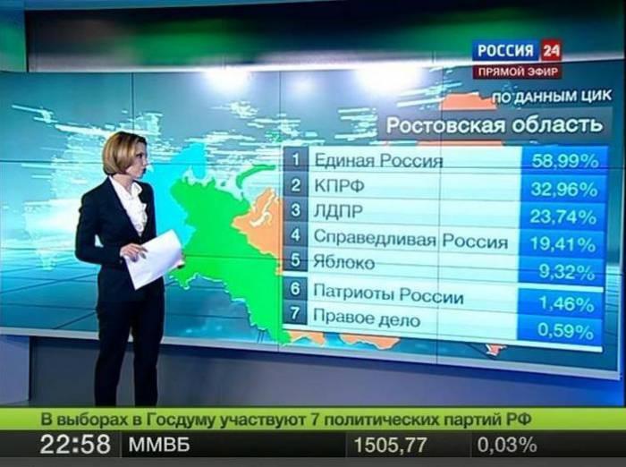 В Ростове туго с математикой?