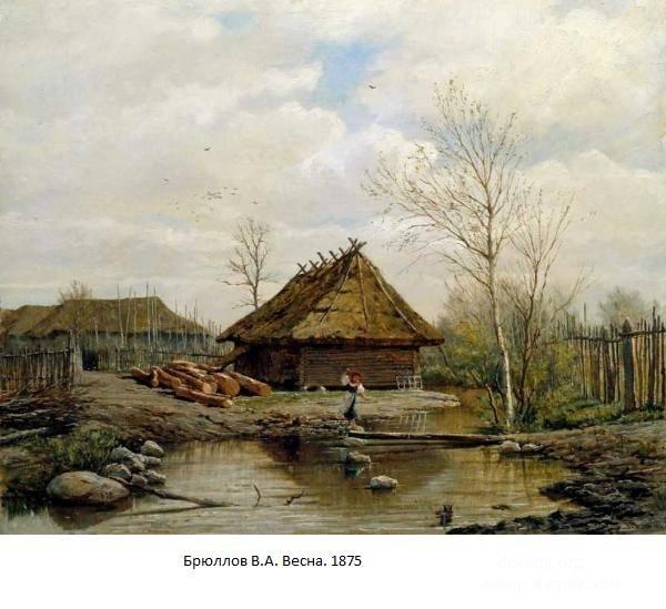 Весна в картинах русских художников