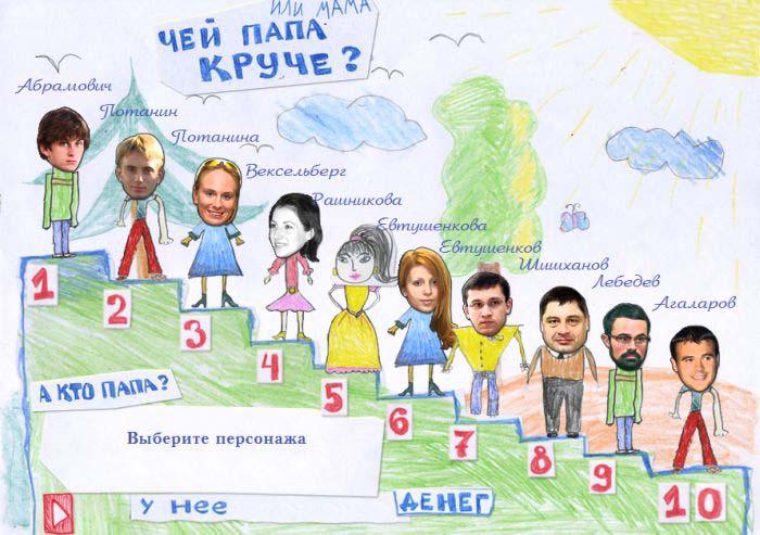 Дети самых богатых людей России (23 фото)