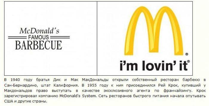 Как изменились логотипы самых известных брендов (15 картинок)