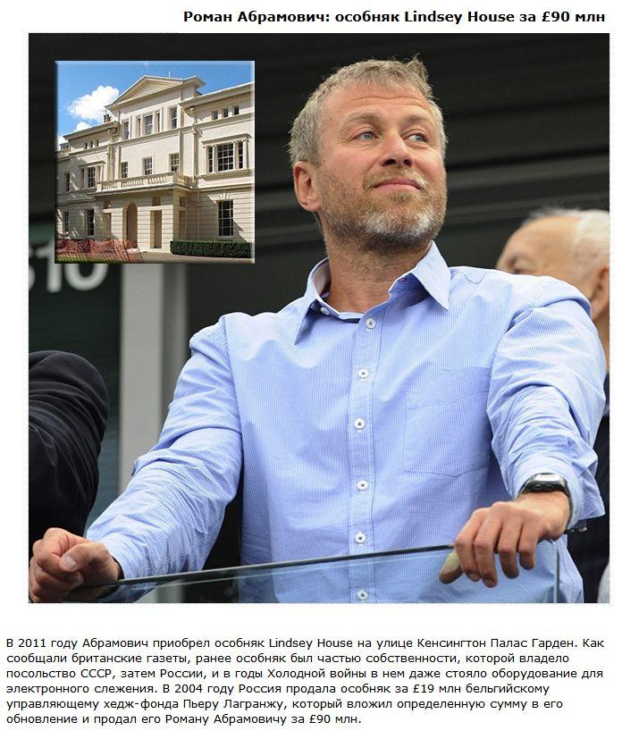 Самые дорогие особняки и загородные виллы российских олигархов (6 фото)