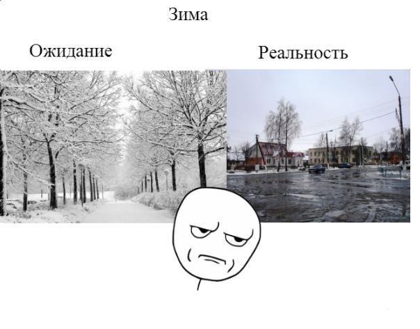 погода зимой ожидание и реальность фото стараемся обеспечить максимально