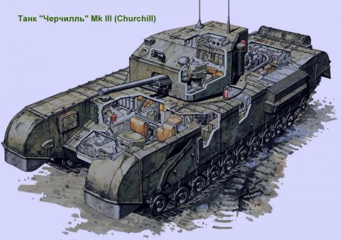 Легендарные танки 2-й мировой войны