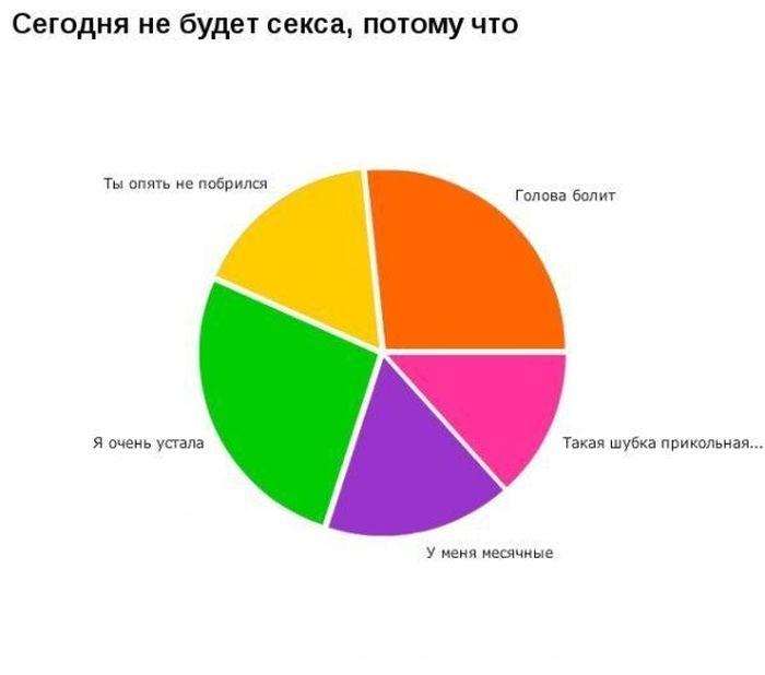 Подборка прикольных графиков