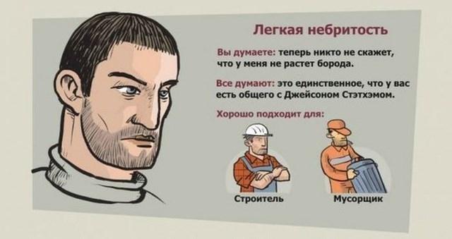 Мнение о людях, которые носят бороду