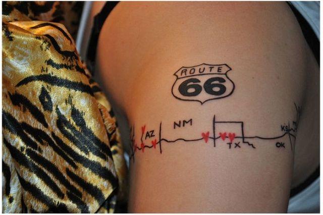 Татуировки на тему путешествий