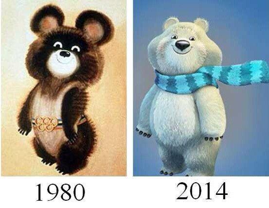 Сравнение олимпийских мишек