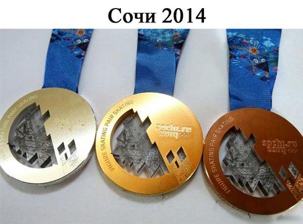 Дизайн медалей зимних Олимпийских игр