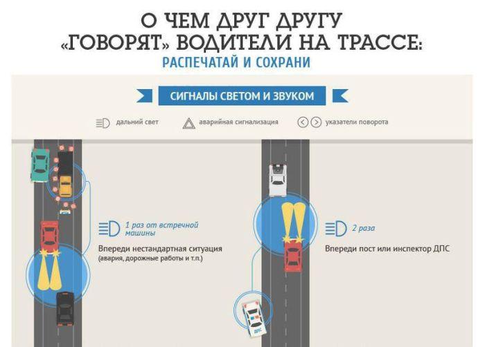 Сигналы и жесты водителей