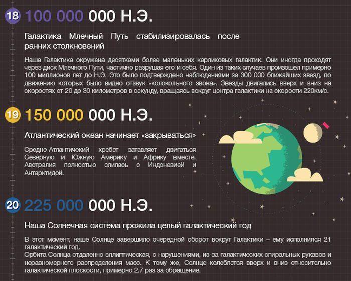 Будущее вселенной - 9