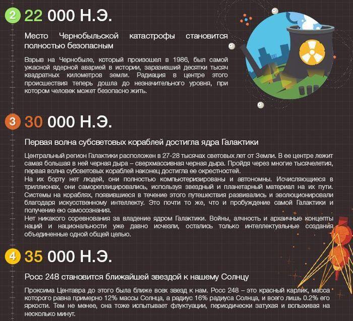 Будущее вселенной - 2