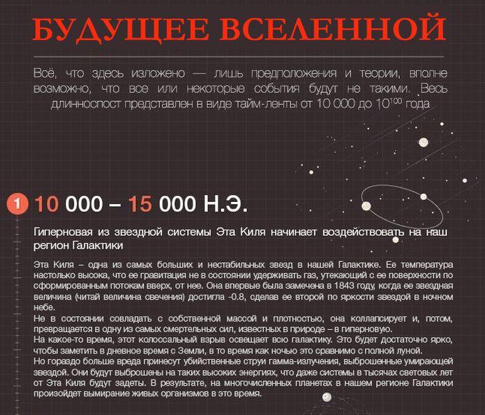 Будущее вселенной - 1