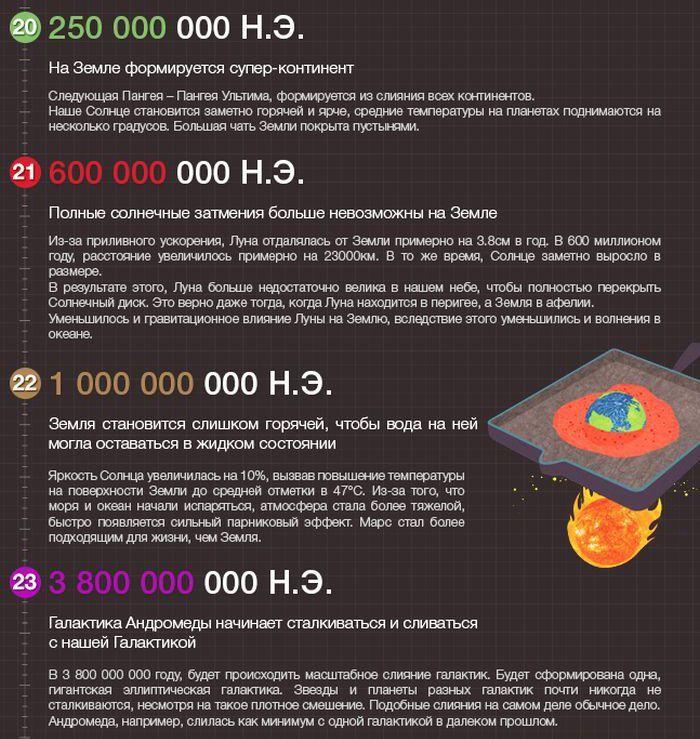Будущее вселенной - 10