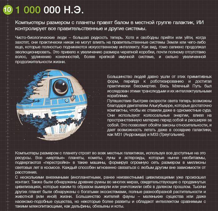 Будущее вселенной - 5