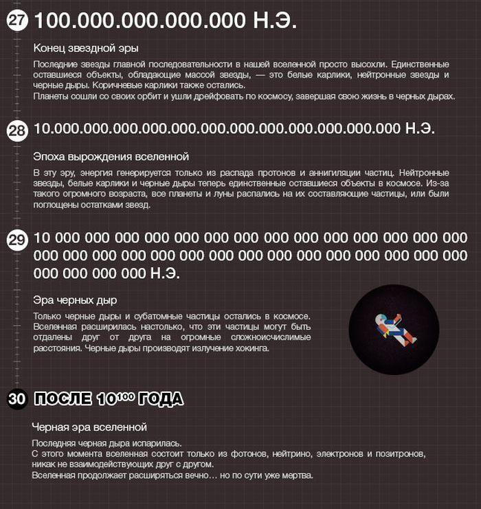 Будущее вселенной - 12