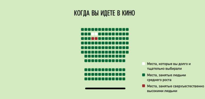 инфографики о нашей жизни - 8