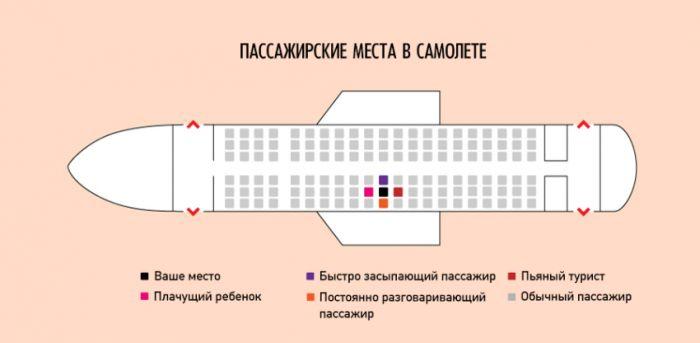 инфографики о нашей жизни - 15