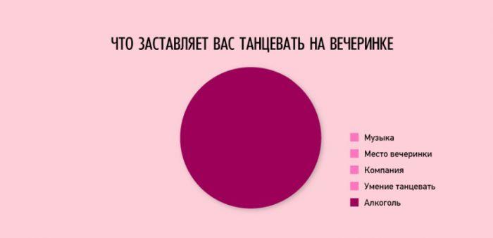 инфографики о нашей жизни - 5