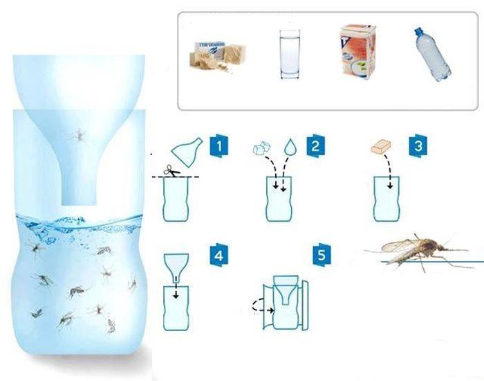 Ловушку для комаров своими руками