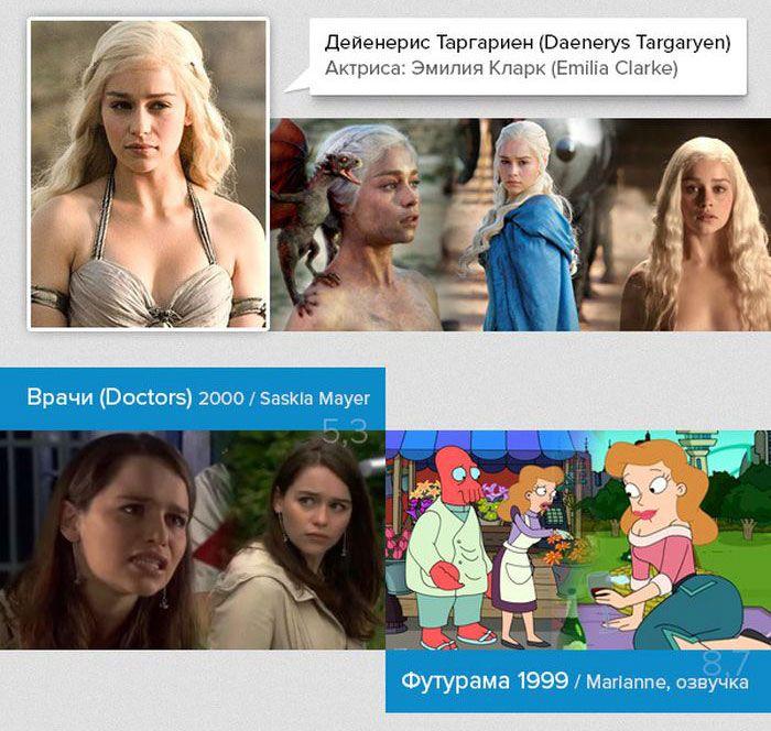 Другие роди актеров из сериала Игра престолов