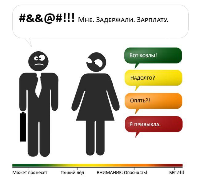 Подсказки для мужчин