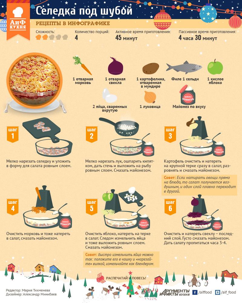 новогодние рецепты в картинках самом деле доподлинно
