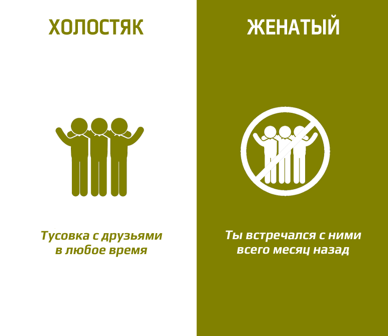 Холостяк VS Женатый