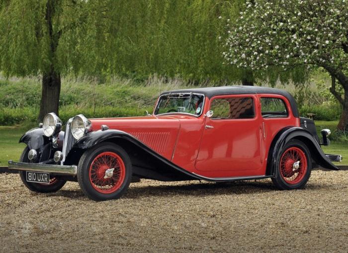Первые автомобили в истории известных автопроизводителей