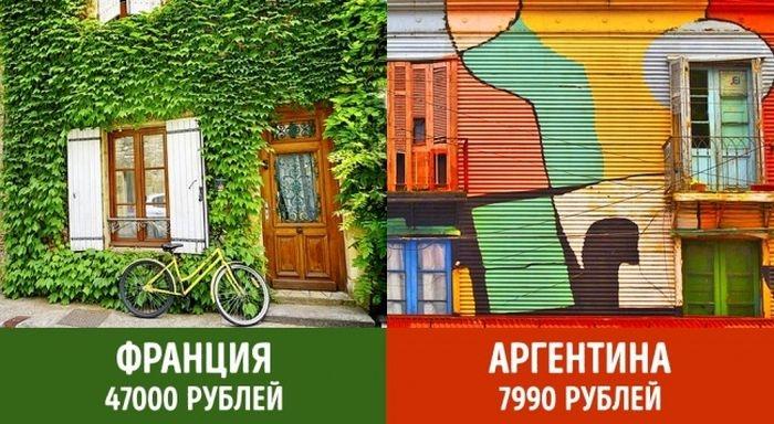 Минимальные пенсии в разных странах мира
