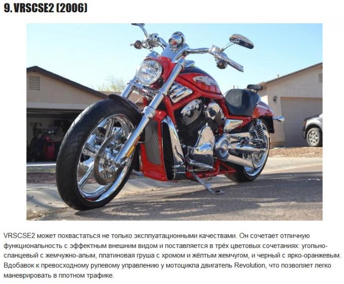 Лучшие мотоциклы Харлей Дэвидсон