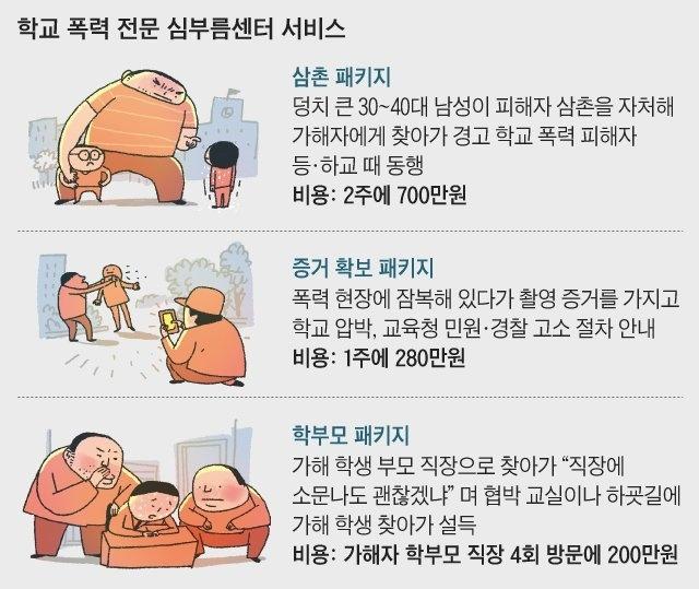 Необычная услуга в Южной Корее