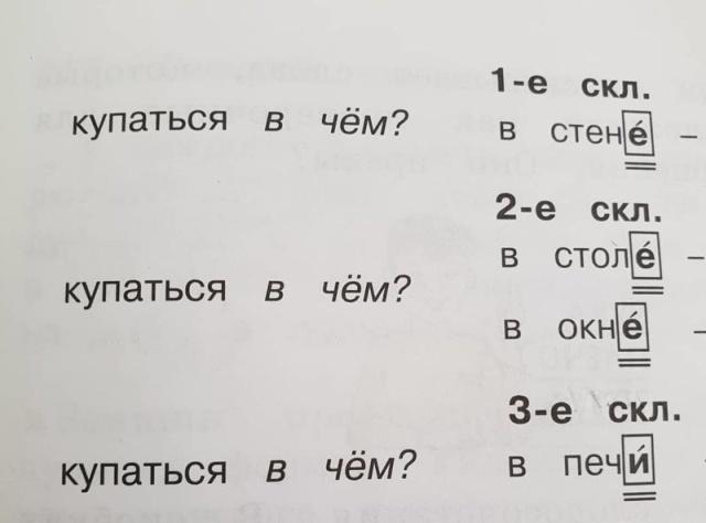 Странности, которые можно увидеть в современных учебниках