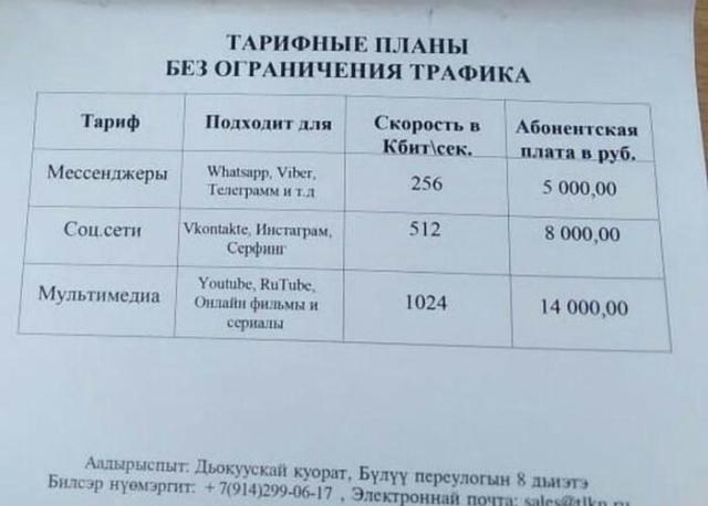 Тарифы на интернет в якутской глубинке