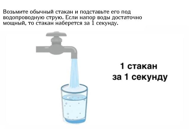 Невероятные объемы воды на простом примере