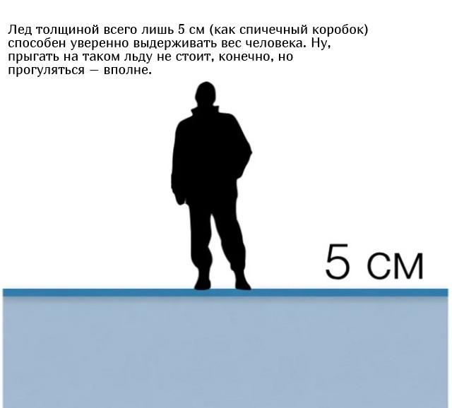 С какой толщиной льда может справиться атомный ледокол