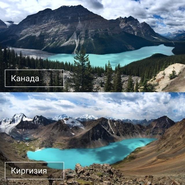 Киргизия и другие страны мира