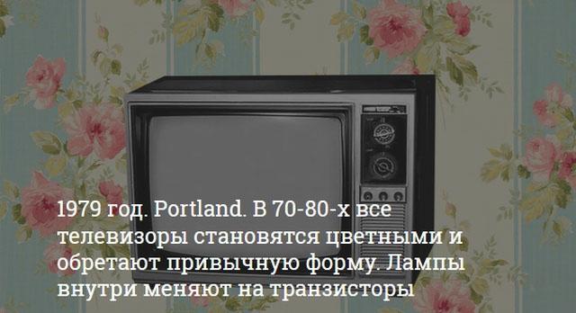 Краткая история телевидения