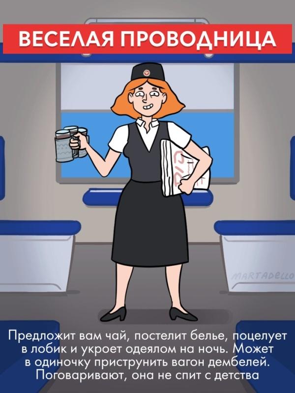 Типичные пассажиры поездов