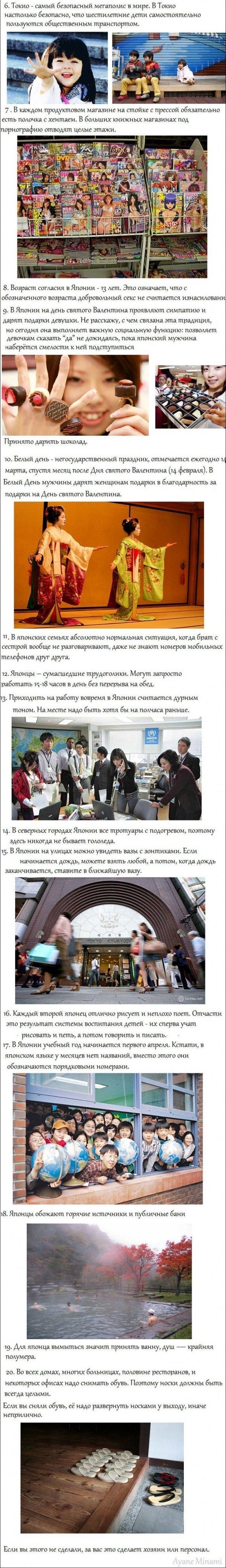 Несколько фактов о Японии