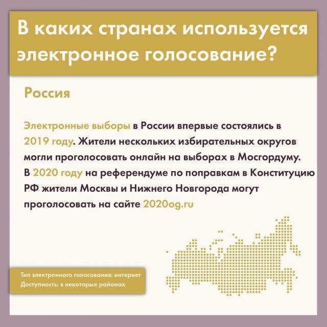 В каких странах используется электронное голосование