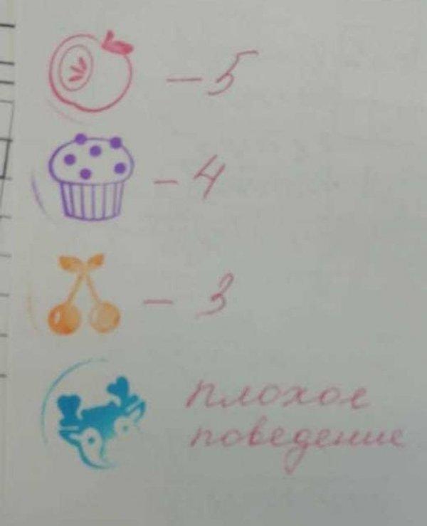 Подборка странных и забавных замечаний от учителей