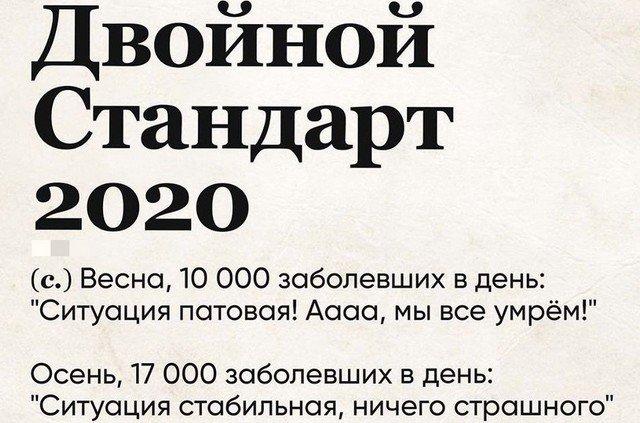 Юмористический словарь 2020 года